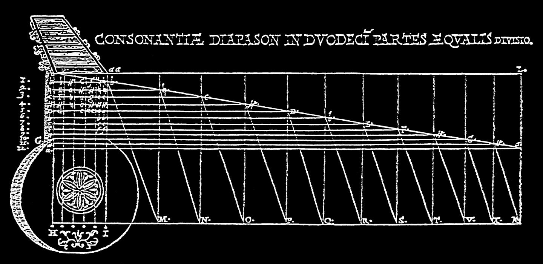 logo-ufficiale-liuteria-federico-gabrielli